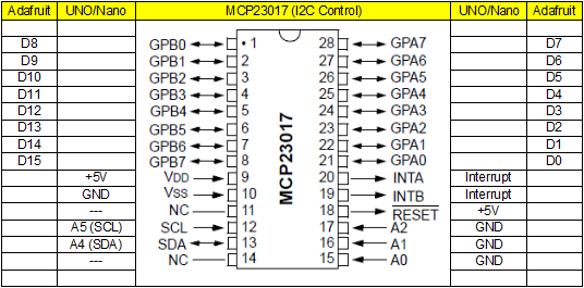 MCP23017 connections
