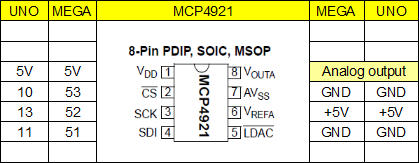 MCP4921_connections